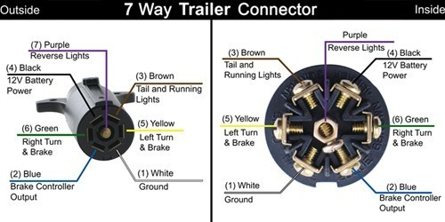 seven wire trailer harness diagram