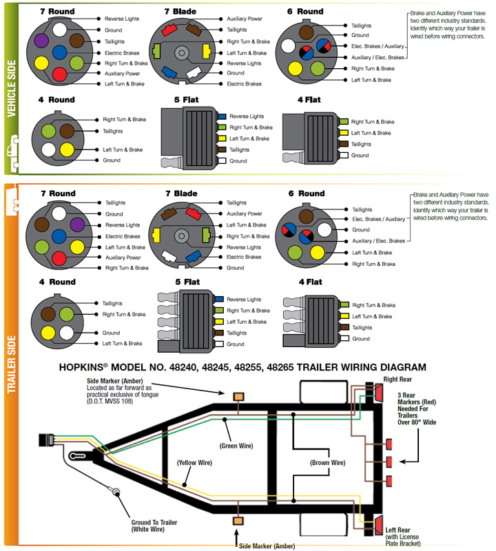 Trailer wiring options wiring and electrical repair clear lake ia trailer wiring 5 pin trailer wiring diagram at bakdesigns.co